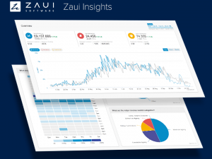 Zaui Insights : Your Powerful New Analytics Dashboard