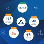 Zaui Connect to resell tour and transport offerings